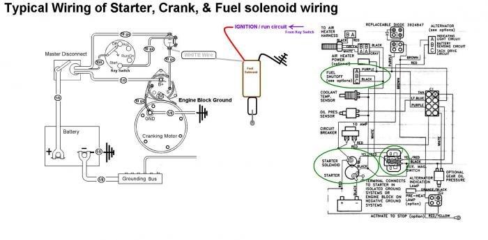 Cummins Fuel Shut Off Solenoid Wiring Diagram from www.4btswaps.com