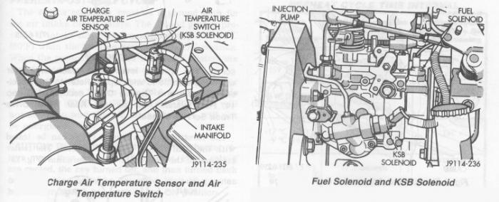 1993 6bt Wiring Diagram